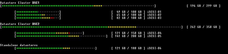 graphiques-ascii-et-remplissage-datastores-02